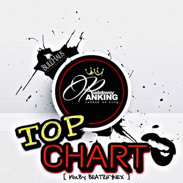 Rudebwoy Ranking - Top Chart (Mixed by Beatz Hynex)